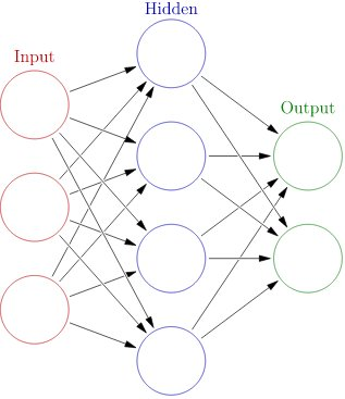 neural_networks_kompyte