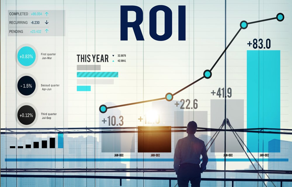 how to measure the impact of b2b inbound marketing - kompyte