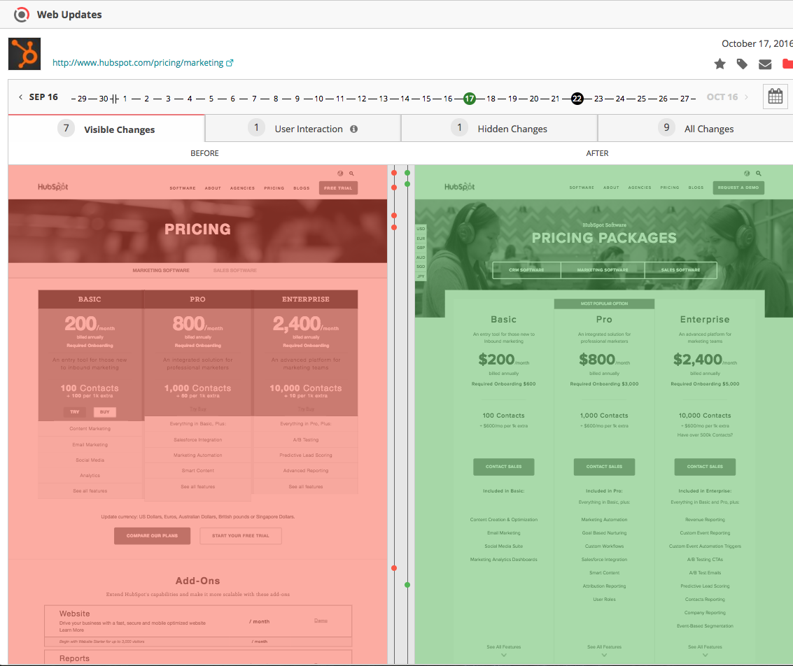 hubspot-pricing-changes-tracking-kompyte