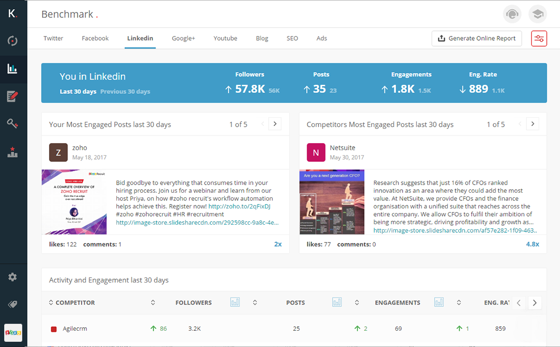 Competitor Social Media Tracking Software