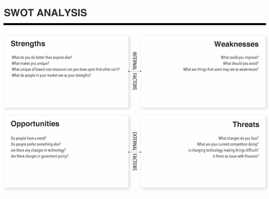 Swot-Analysis-Screenshot